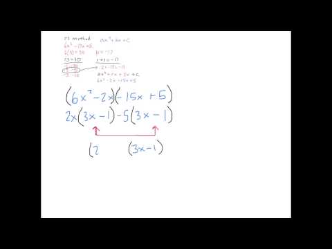 RS Method of Factoring Polynomials