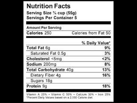 How To Calculate Your Macros: Read Food Labels