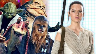 Will Star Wars Get Weird Again? - Up At Noon Live!