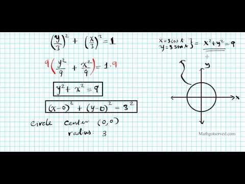 Eliminating Parameter Parametric Equation Cartiesian graph trig Trigonometry  Calculus functions