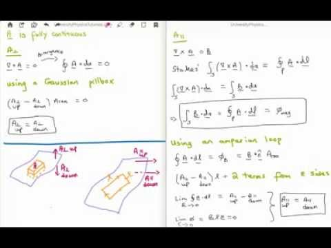 Magnetostatics 7 : Boundary Conditions on Magnetic Field
