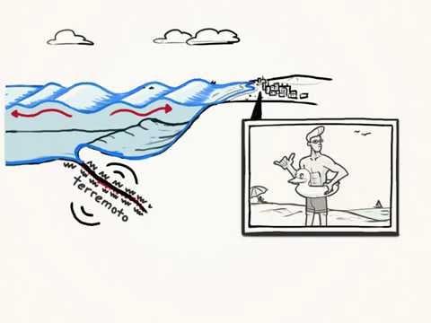Tsunamis: ¡Prepárate y mantente a salvo!