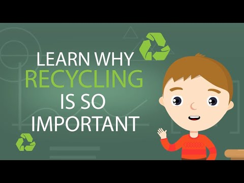 Recycling for Kids-Recycling Facts for Kids-Why is Recycling Important-Importance of Recycling