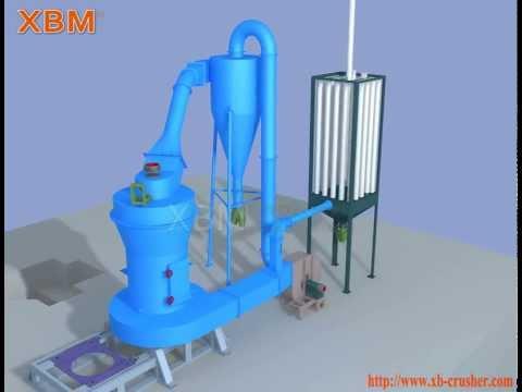 Raymond Mill,Raymond Mill Plant,Raymond Mill Working principle,Raymond Mill Price