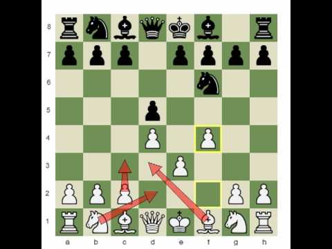 Chess.com: How to be a Better Blitz Player