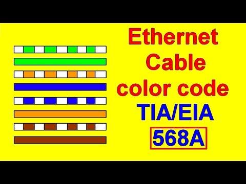 TEA/EIA 568A cat5 cat6 Wiring Diagram Color code