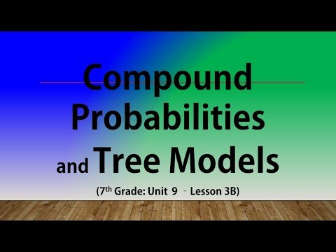 Compound Probabilities and Tree Models (7th Grade Unit 9 Lesson 3B)