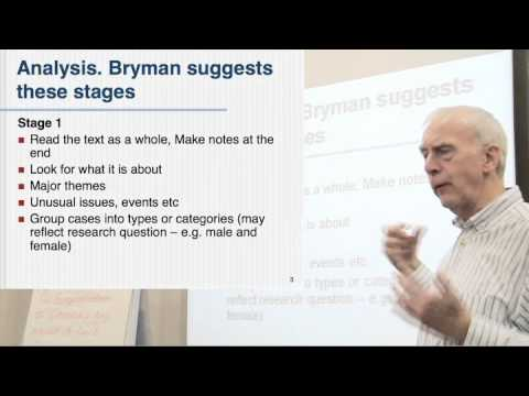 Coding Part 1: Alan Bryman's 4 Stages of qualitative analysis