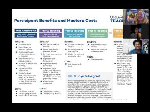 Q&A with Urban Teachers Parents