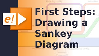 First Steps: Drawing a Sankey diagram in e!Sankey