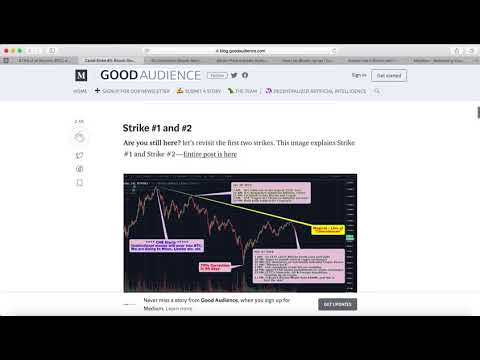 Bitcoin Price Predictions Won't See 10K again? | 87% Bitcoin mined by 2020 | Medibloc $MED Airdrop