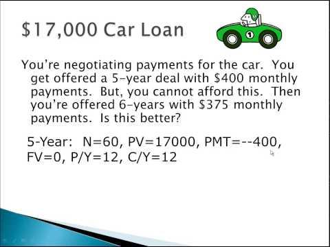Car Loan Comparison