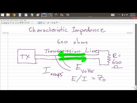 What is Characteristic Impedance?