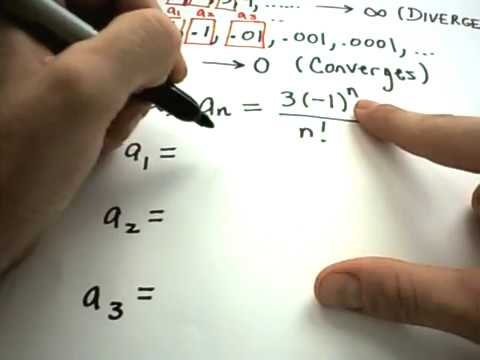 What is a Sequence?  Examples showing convergence and divergence of sequence.
