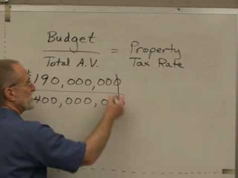 19-C, Find Property Tax Rate