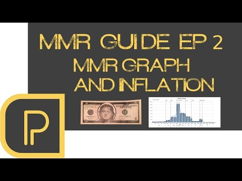 MMR Ep 2: Graphing the data, and MMR Inflation
