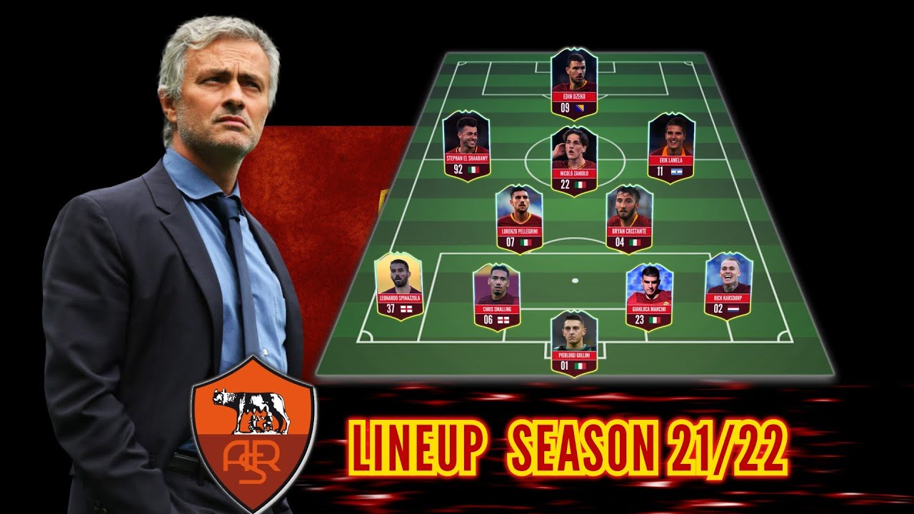 AS ROMA Potential Lineup 21/22 with transfers! Feat Gollini, Lamela