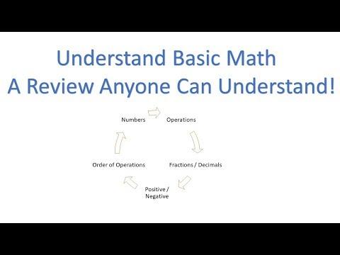 Understand Basic Math- A Practical Review