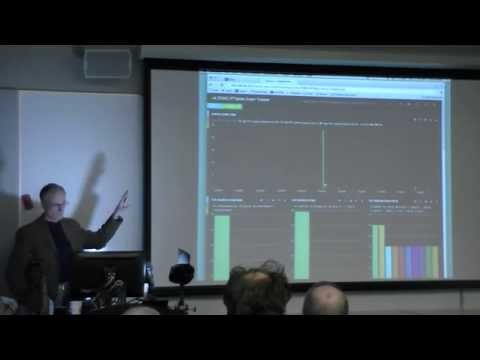 Log Analysis with the ELK stack (Elasticsearch, Logstash, Kibana)