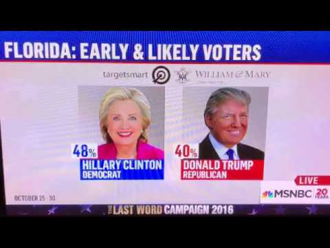 28% of GOP early voters in FL voted for #HillaryClinton