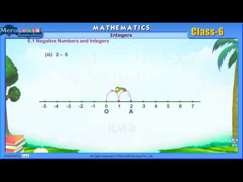 Class 6 : Maths : Negative Numbers and Integers