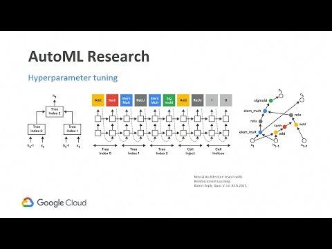 WTT: What the Tensor? (Sponsored by Google Cloud) - Ron Bodkin (Google)