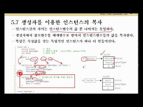 [java의 정석] ch6-3 객체지향개념1-3
