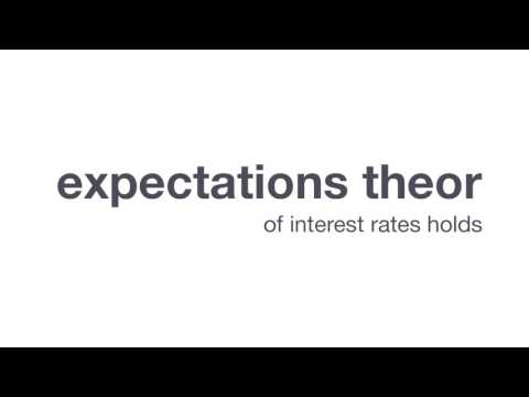 BUSN 602 the unbiased expectations theory/tutorialoutlet