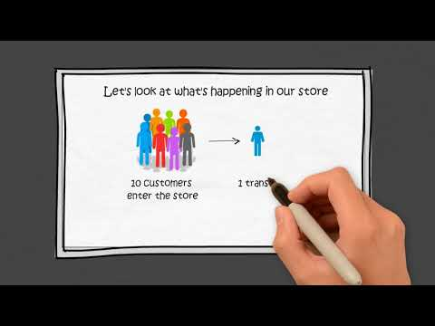 Retail Math - Conversion