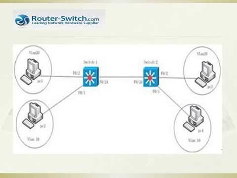 How to Configure VLAN Hopping for Cisco Switches on Attack Prevention