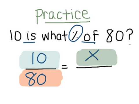 Video 1-Percent Proportion Problems: Review of 7th Grade Skills