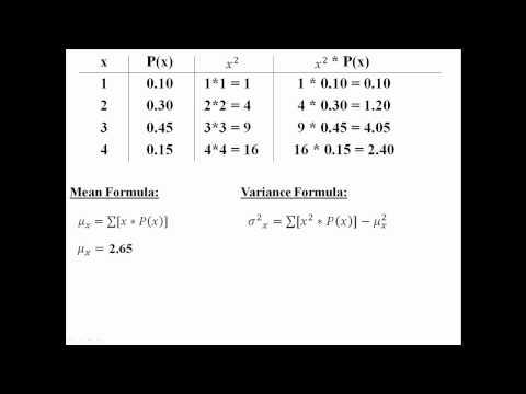 Variance and Standard Deviation of Discrete Random Variables