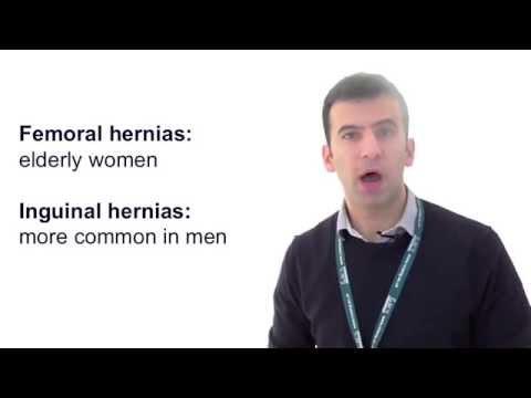 Groin hernias (inguinal & femoral hernias)