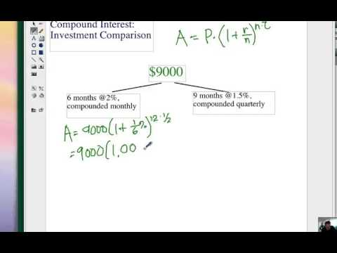 Finding Compound Interest: Examples Part 1