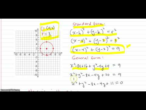 Find the standard equation of the circle with the given radius r and center C, then graph the circle