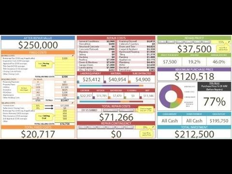 Free House Flipping Spreadsheet For Flipping Houses