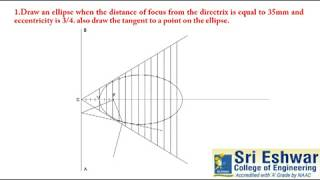 How to Draw Ellipse in Engineering Graphics