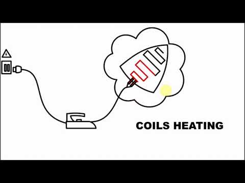 How an Electric Iron Works | Animation