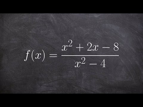 How to determine if the discontinuities are holes or asymptotes