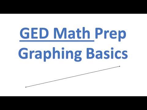 GED Math Graphing Basics XY Plane