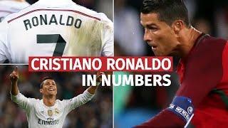 FIFA Awards - Cristiano Ronaldo In Numbers