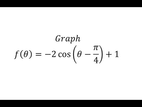 Graph a Transformation of The Cosine Function (B=1) (Neg A)