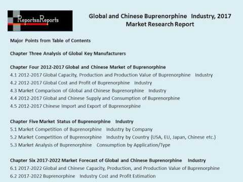 Buprenorphine Industry 2017 Market Size, Share and Growth Analysis Research Report
