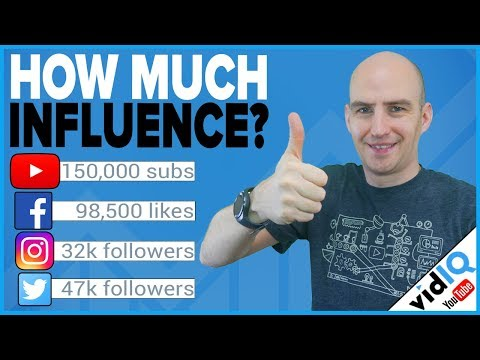 Social Media Influencers... How Big Are They? [FREE Tool]