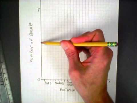 How-to...Draw a Bar Graph