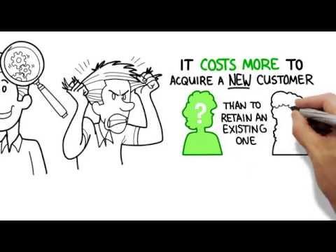 Polaris Customer Satisfaction Research