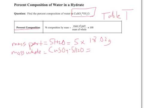 Percent compositon of water in a hydrate