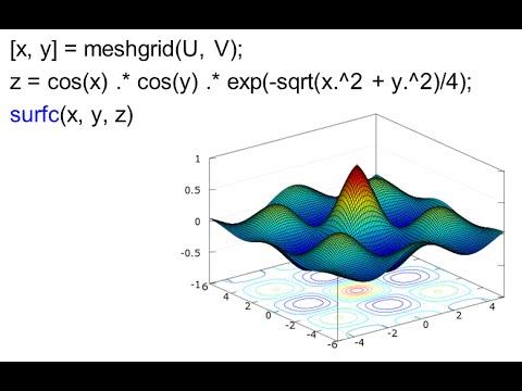 3D Plots in Matlab
