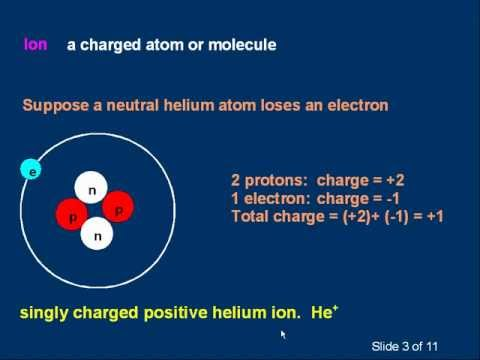 P04 Ions and charge-to-mass-ratio (specific charge)