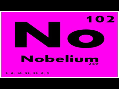STUDY GUIDE: 102 Nobelium | Periodic Table of Elements